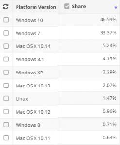 share windows 7